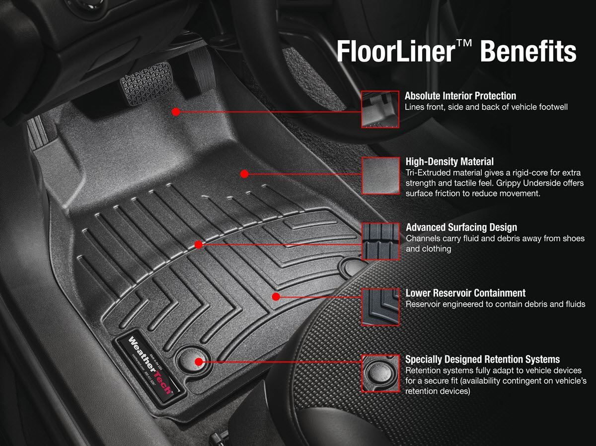 Dsi Automotive Weathertech Floor Liners