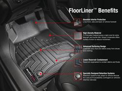 WeatherTech FloorLiner DigitalFit - Benefits